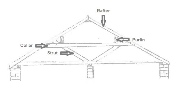 Pitched_Roof_Structure